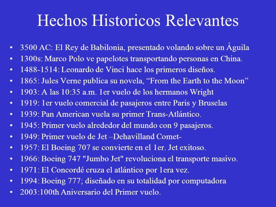 Hechos Historicos Relevantes 3500 AC: El Rey de Babilonia, presentado volando sobre un Águila 1300s: Marco Polo ve papelotes transportando personas en