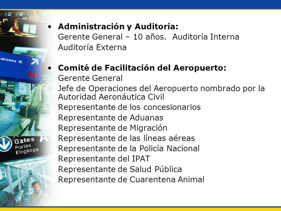 Administración y Auditoría: Gerente General – 10 años. Auditoría Interna Auditoría Externa Comité de Facilitación del Aeropuerto: Gerente General Jefe