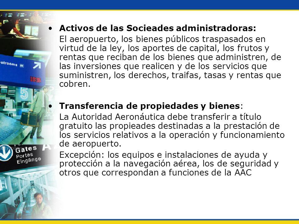 Activos de las Socieades administradoras: El aeropuerto, los bienes públicos traspasados en virtud de la ley, los aportes de capital, los frutos y ren