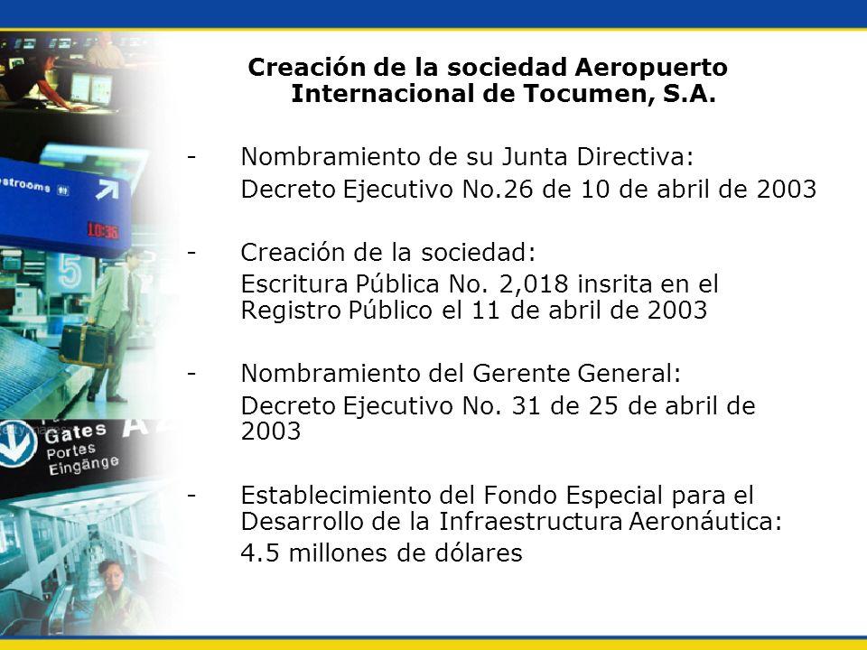 Creación de la sociedad Aeropuerto Internacional de Tocumen, S.A. -Nombramiento de su Junta Directiva: Decreto Ejecutivo No.26 de 10 de abril de 2003
