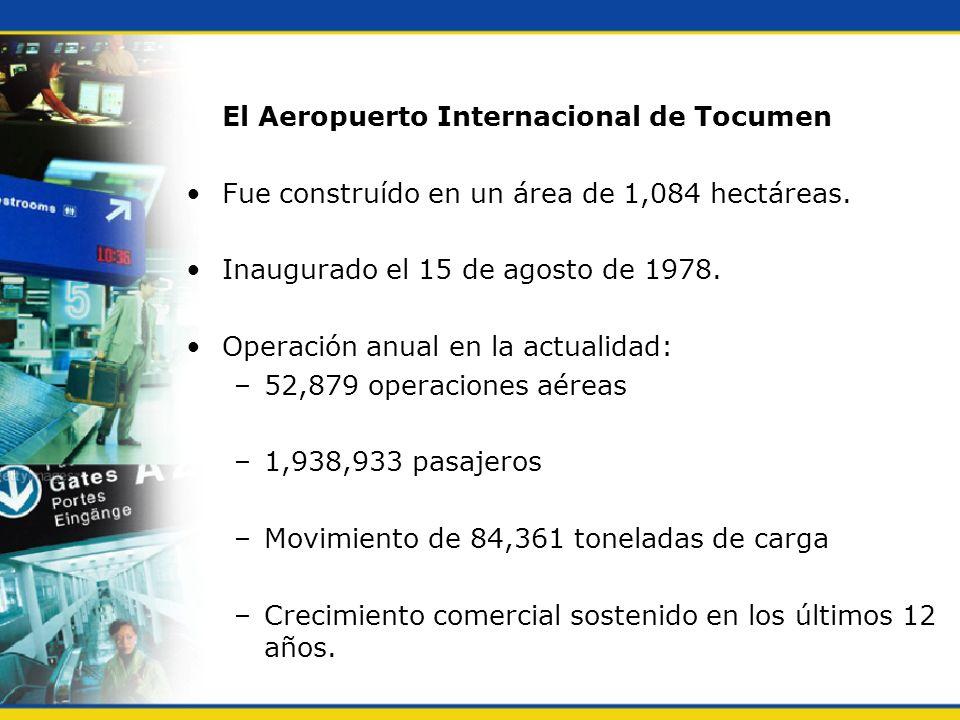 El Aeropuerto Internacional de Tocumen Fue construído en un área de 1,084 hectáreas. Inaugurado el 15 de agosto de 1978. Operación anual en la actuali