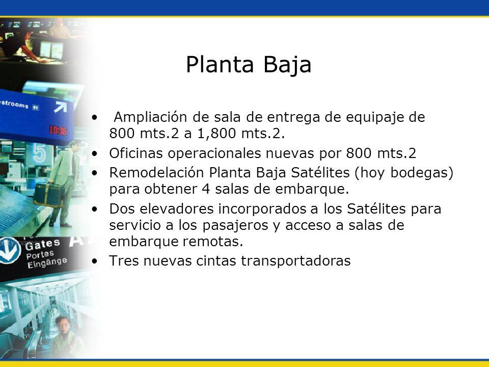 Planta Baja Ampliación de sala de entrega de equipaje de 800 mts.2 a 1,800 mts.2. Oficinas operacionales nuevas por 800 mts.2 Remodelación Planta Baja