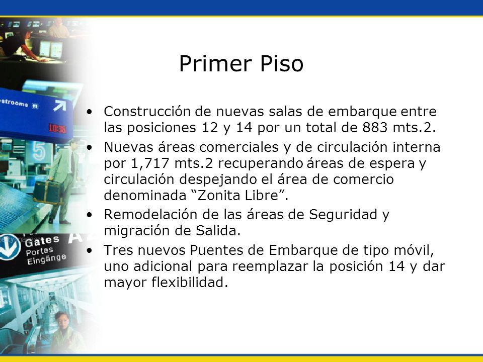 Primer Piso Construcción de nuevas salas de embarque entre las posiciones 12 y 14 por un total de 883 mts.2. Nuevas áreas comerciales y de circulación
