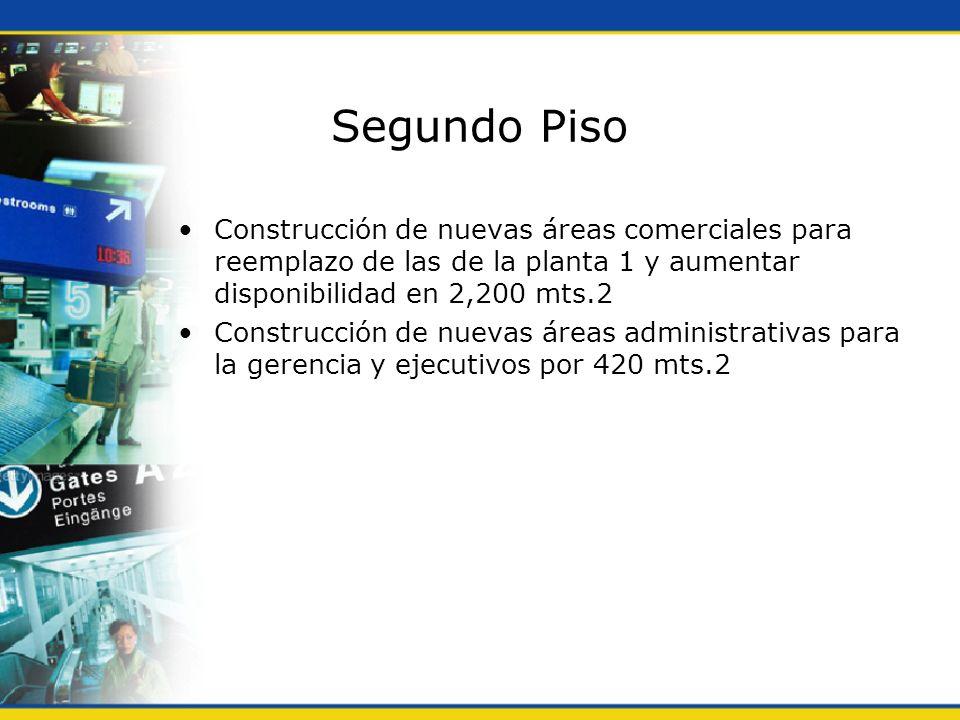 Segundo Piso Construcción de nuevas áreas comerciales para reemplazo de las de la planta 1 y aumentar disponibilidad en 2,200 mts.2 Construcción de nu
