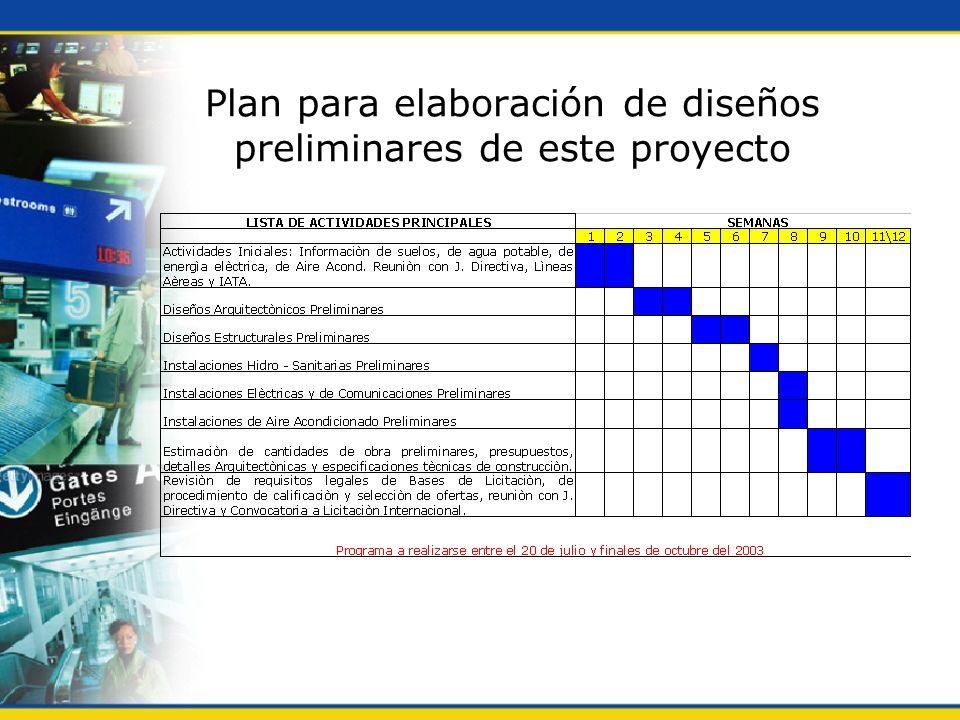 Plan para elaboración de diseños preliminares de este proyecto