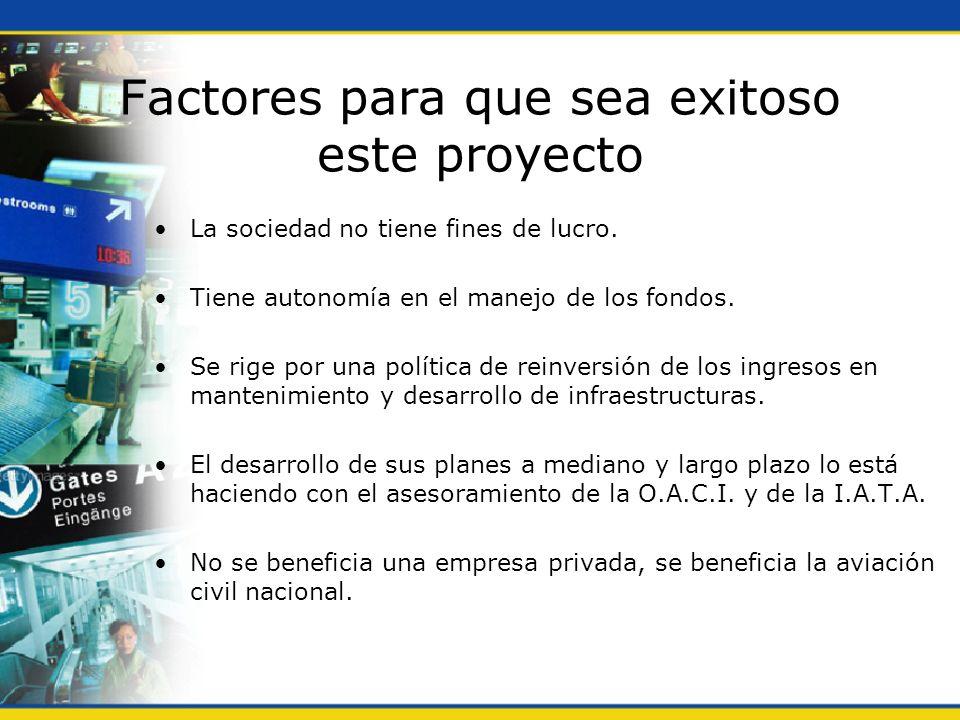 Factores para que sea exitoso este proyecto La sociedad no tiene fines de lucro. Tiene autonomía en el manejo de los fondos. Se rige por una política