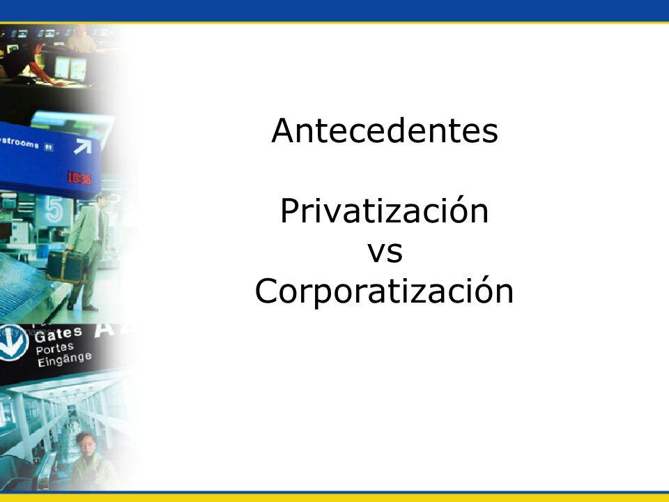 Antecedentes Privatización vs Corporatización