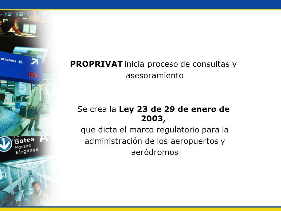 PROPRIVAT inicia proceso de consultas y asesoramiento Se crea la Ley 23 de 29 de enero de 2003, que dicta el marco regulatorio para la administración