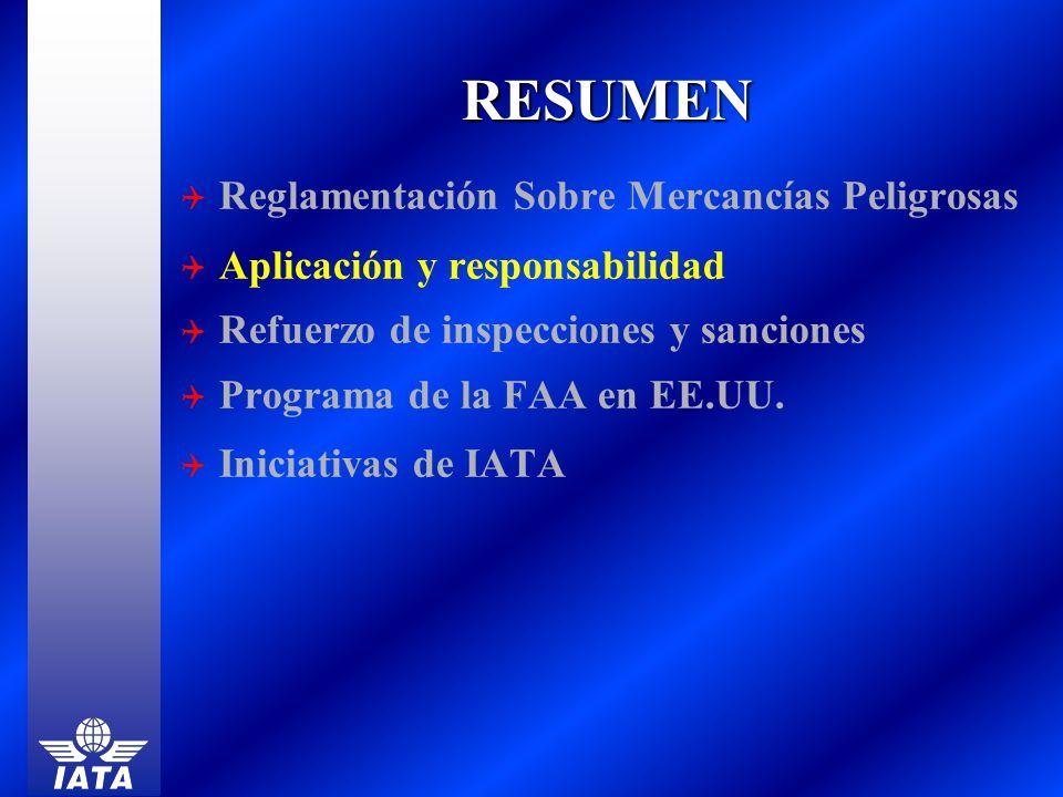 RESUMEN Aplicación y responsabilidad Refuerzo de inspecciones y sanciones Programa de la FAA en EE.UU. Iniciativas de IATA