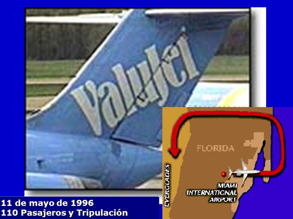 Total de 156 multas 137 (88 %) a expedidores 24 líneas aéreas nacionales 25 líneas aéreas y expedidores extranjeros 51% líquidos inflamables Baterías y gases inflamables Sanciones / Multas 1997 - 1999