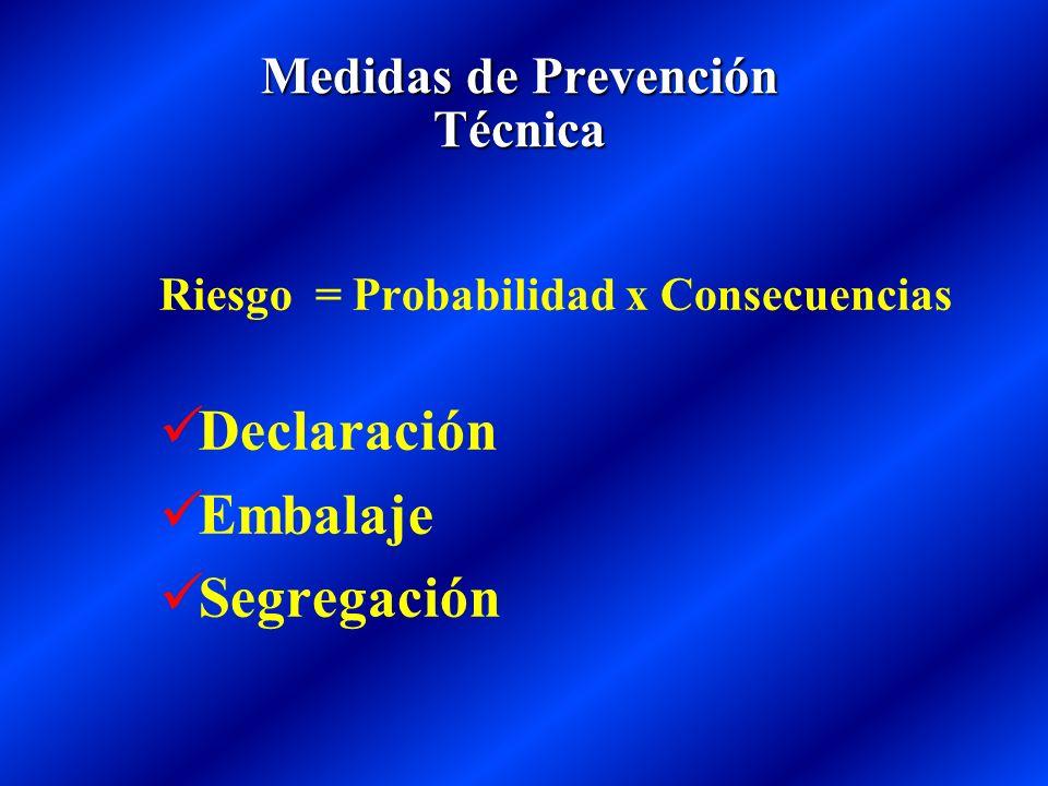Medidas de Prevención Técnica Riesgo = Probabilidad x Consecuencias Declaración Embalaje Segregación