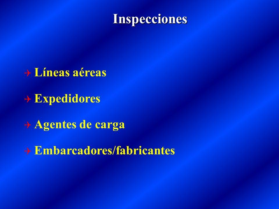 Líneas aéreas Expedidores Agentes de carga Embarcadores/fabricantes Inspecciones