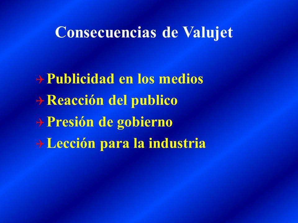Publicidad en los medios Reacción del publico Presión de gobierno Lección para la industria Consecuencias de Valujet