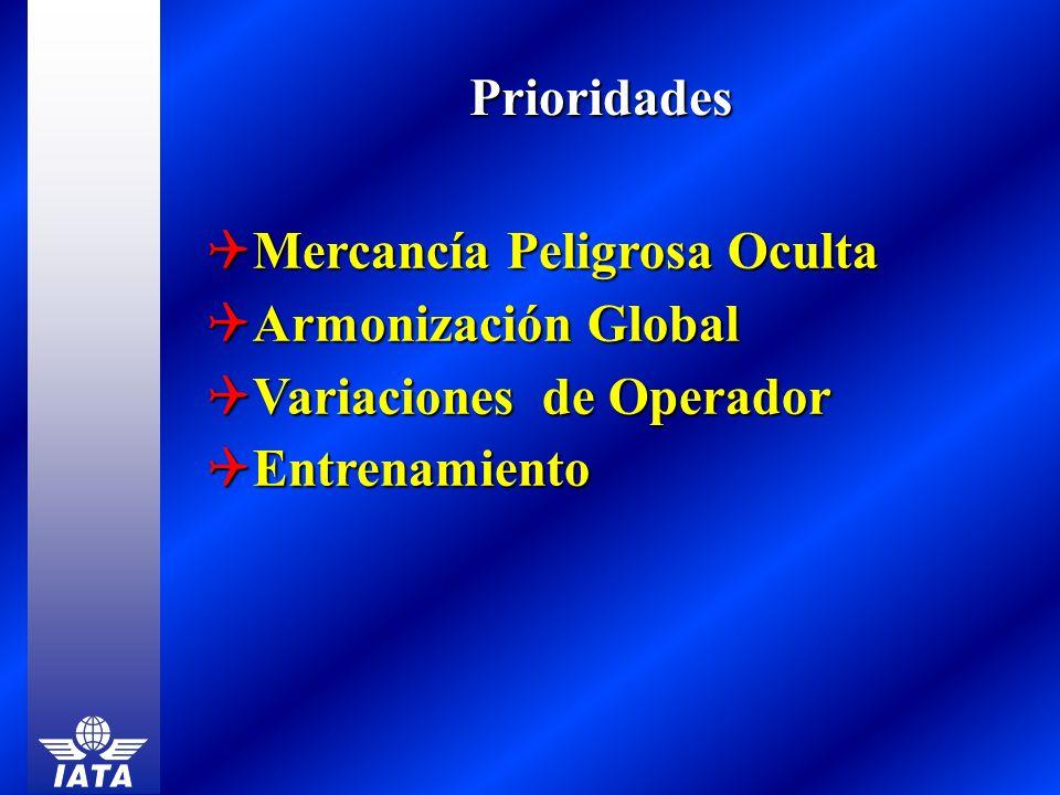 Prioridades Mercancía Peligrosa Oculta Mercancía Peligrosa Oculta Armonización Global Armonización Global Variaciones de Operador Variaciones de Opera