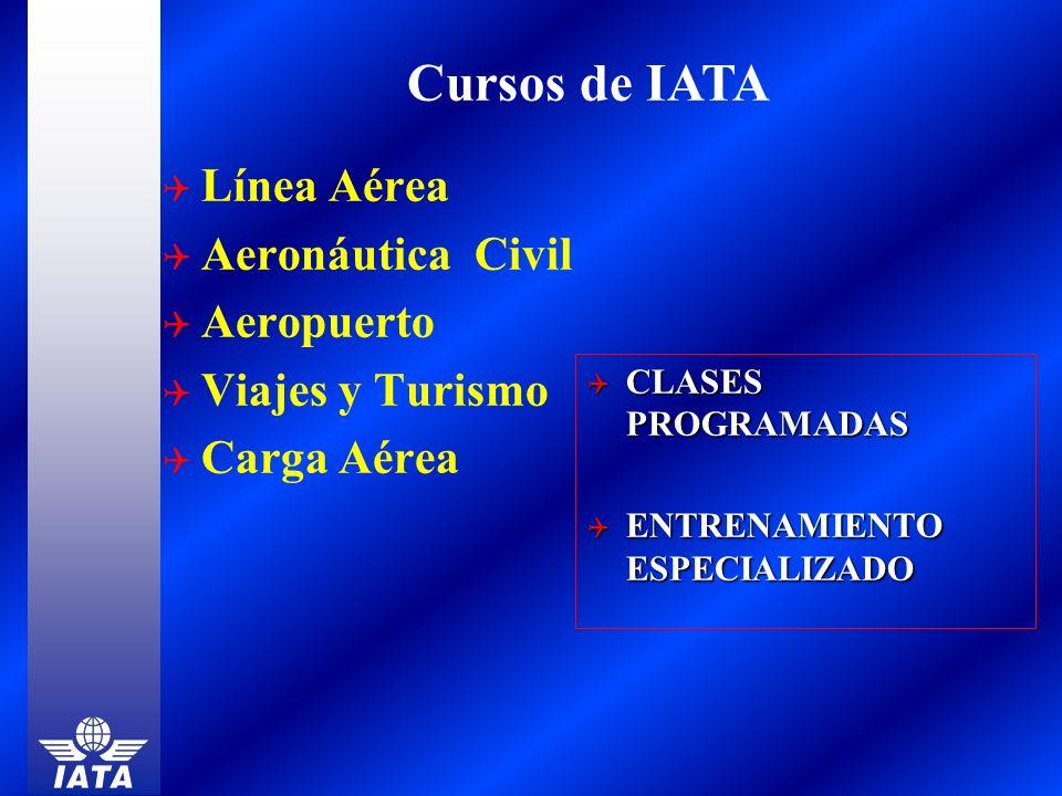 Línea Aérea Aeronáutica Civil Aeropuerto Viajes y Turismo Carga Aérea Cursos de IATA CLASES PROGRAMADAS CLASES PROGRAMADAS ENTRENAMIENTO ESPECIALIZADO