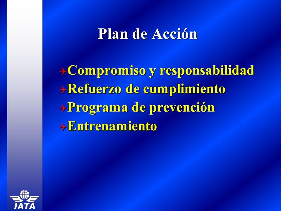 Plan de Acción Compromiso Compromiso y responsabilidad Refuerzo Refuerzo de cumplimiento Programa Programa de prevención Entrenamiento Entrenamiento
