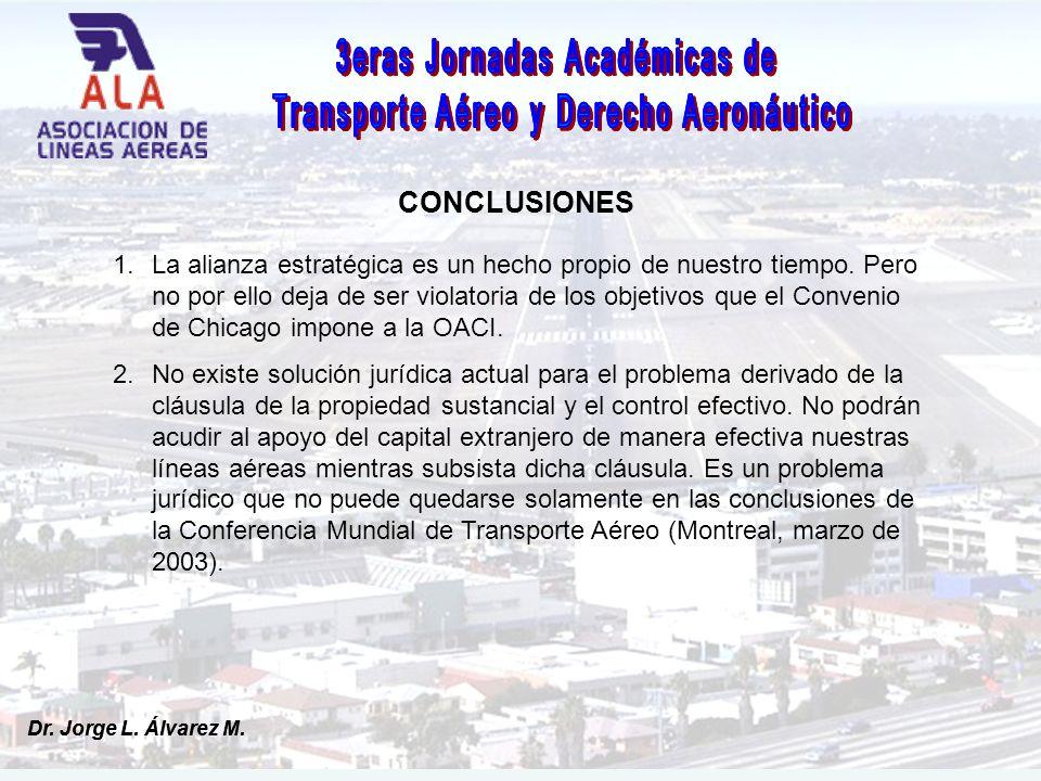 Dr. Jorge L. Álvarez M. CONCLUSIONES Dr. Jorge L.