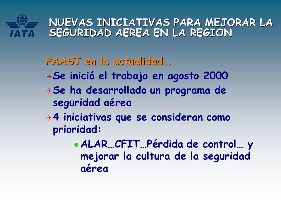 NUEVAS INICIATIVAS PARA MEJORAR LA SEGURIDAD AEREA EN LA REGION PAAST en la actualidad... Se inició el trabajo en agosto 2000 Se ha desarrollado un pr