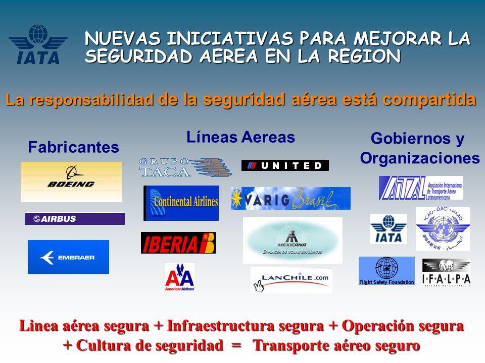 NUEVAS INICIATIVAS PARA MEJORAR LA SEGURIDAD AEREA EN LA REGION Linea aérea segura + Infraestructura segura + Operación segura + Cultura de seguridad