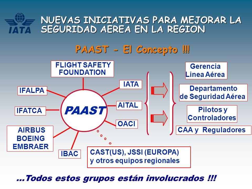 NUEVAS INICIATIVAS PARA MEJORAR LA SEGURIDAD AEREA EN LA REGION PAAST - El Concepto !!! PAAST IATA AITAL OACI FLIGHT SAFETY FOUNDATION IFALPA IFATCA A
