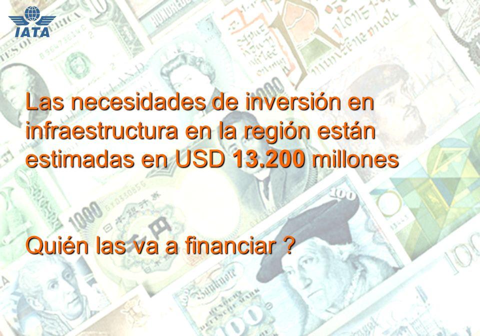 Las necesidades de inversión en infraestructura en la región están estimadas en USD 13.200 millones Quién las va a financiar .