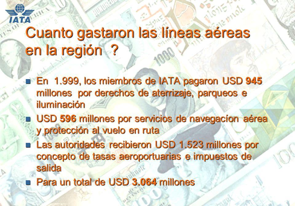 Cuanto gastaron las líneas aéreas en la región .