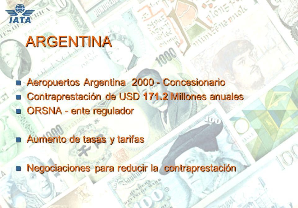 ARGENTINA n Aeropuertos Argentina 2000 - Concesionario n Contraprestación de USD 171.2 Millones anuales n ORSNA - ente regulador n Aumento de tasas y tarifas n Negociaciones para reducir la contraprestación