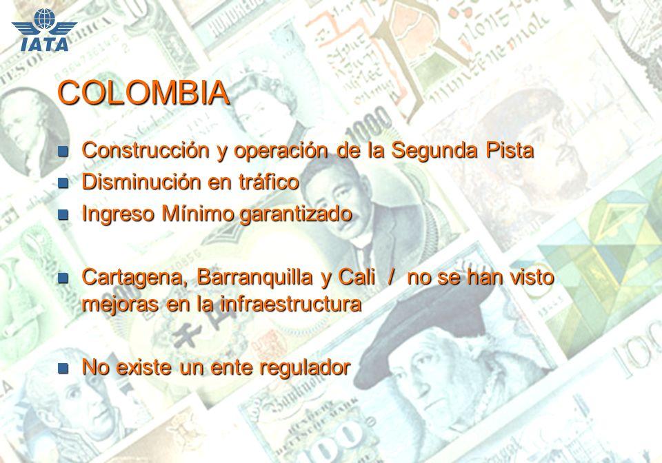 COLOMBIA n Construcción y operación de la Segunda Pista n Disminución en tráfico n Ingreso Mínimo garantizado n Cartagena, Barranquilla y Cali / no se han visto mejoras en la infraestructura n No existe un ente regulador
