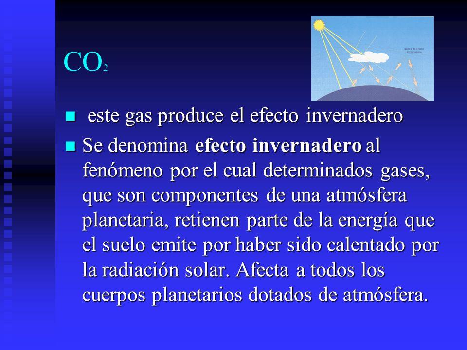 CO 2 este gas produce el efecto invernadero este gas produce el efecto invernadero Se denomina efecto invernadero al fenómeno por el cual determinados