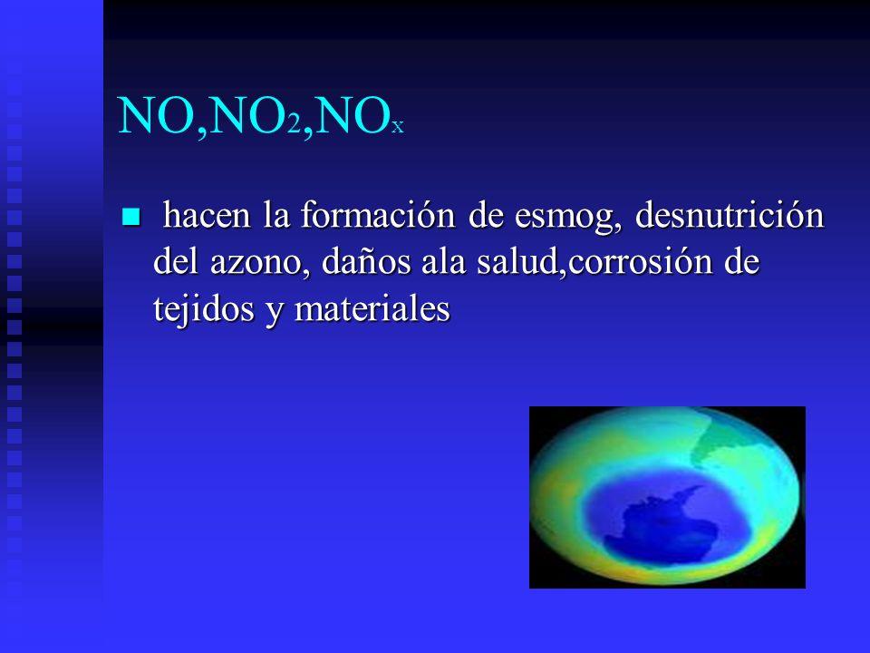 NO,NO 2,NO X hacen la formación de esmog, desnutrición del azono, daños ala salud,corrosión de tejidos y materiales hacen la formación de esmog, desnu