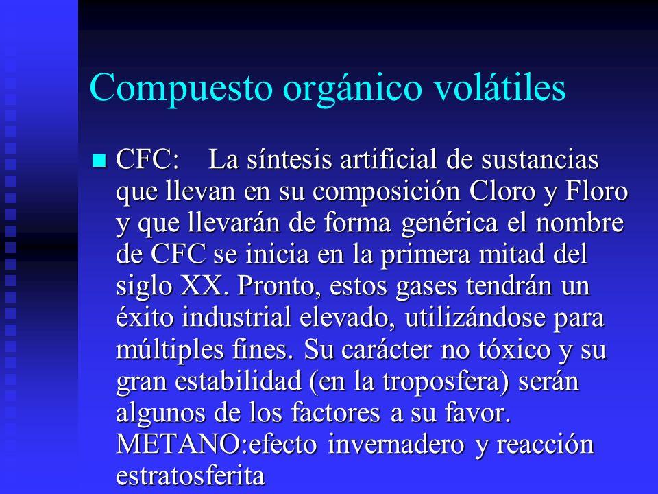 Compuesto orgánico volátiles CFC: La síntesis artificial de sustancias que llevan en su composición Cloro y Floro y que llevarán de forma genérica el