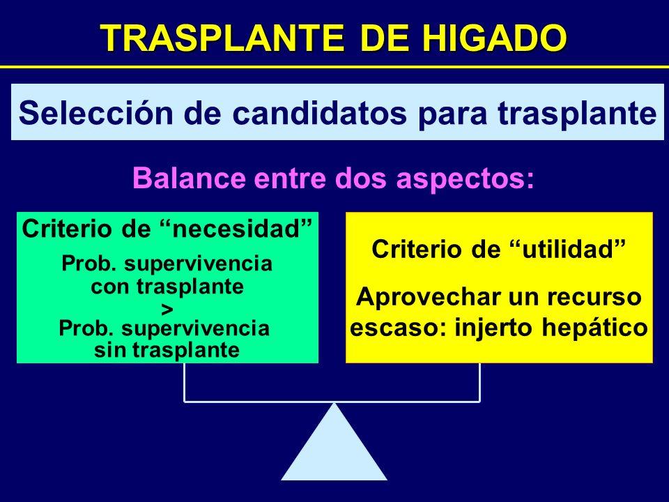 TRASPLANTE DE HIGADO Selección de candidatos para trasplante Criterio de necesidad Prob. supervivencia con trasplante > Prob. supervivencia sin traspl