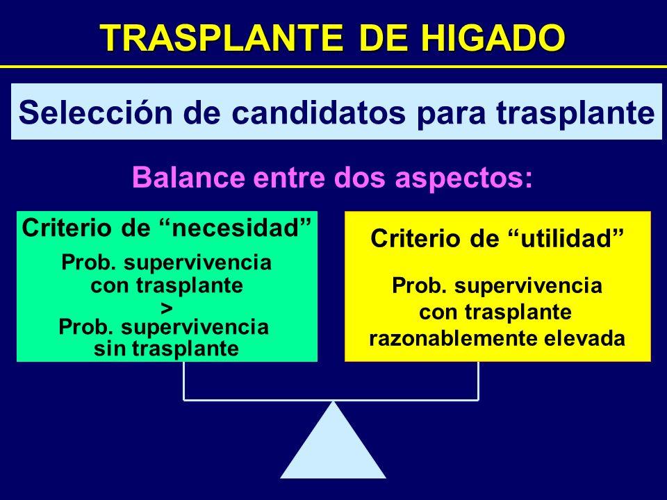 TRASPLANTE DE HIGADO RESUMEN - Selección de candidatos: desproporción entre el elevado nº de pacientes y el escaso nº de donantes - Selección según: · Criterio de necesidad para el paciente · Criterio de utilidad para el hígado donado - Evaluación exhaustiva de los candidatos a trasplante - Control, tratamiento y prevención durante la lista de espera - Priorización de pacientes en lista de espera: · Tendencia actual: según gravedad (MELD score)
