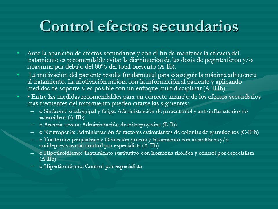 Control efectos secundarios Ante la aparición de efectos secundarios y con el fin de mantener la eficacia del tratamiento es recomendable evitar la di