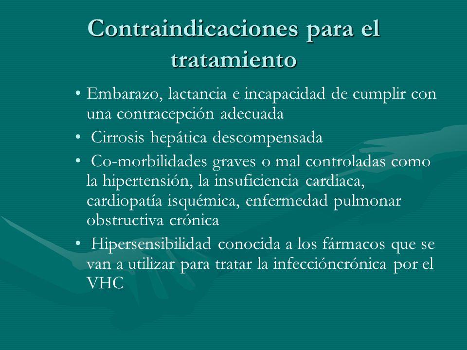 Contraindicaciones para el tratamiento Embarazo, lactancia e incapacidad de cumplir con una contracepción adecuada Cirrosis hepática descompensada Co-