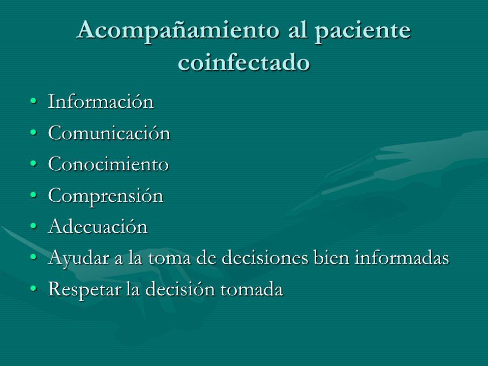 Acompañamiento al paciente coinfectado InformaciónInformación ComunicaciónComunicación ConocimientoConocimiento ComprensiónComprensión AdecuaciónAdecu