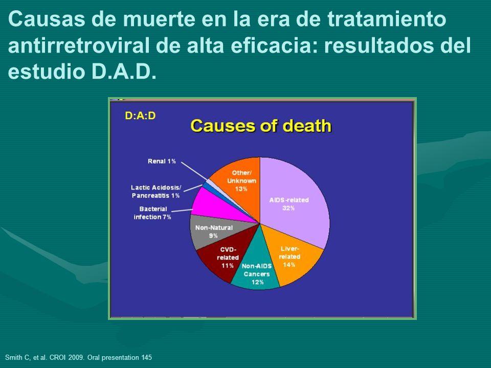 Smith C, et al. CROI 2009. Oral presentation 145 Causas de muerte en la era de tratamiento antirretroviral de alta eficacia: resultados del estudio D.