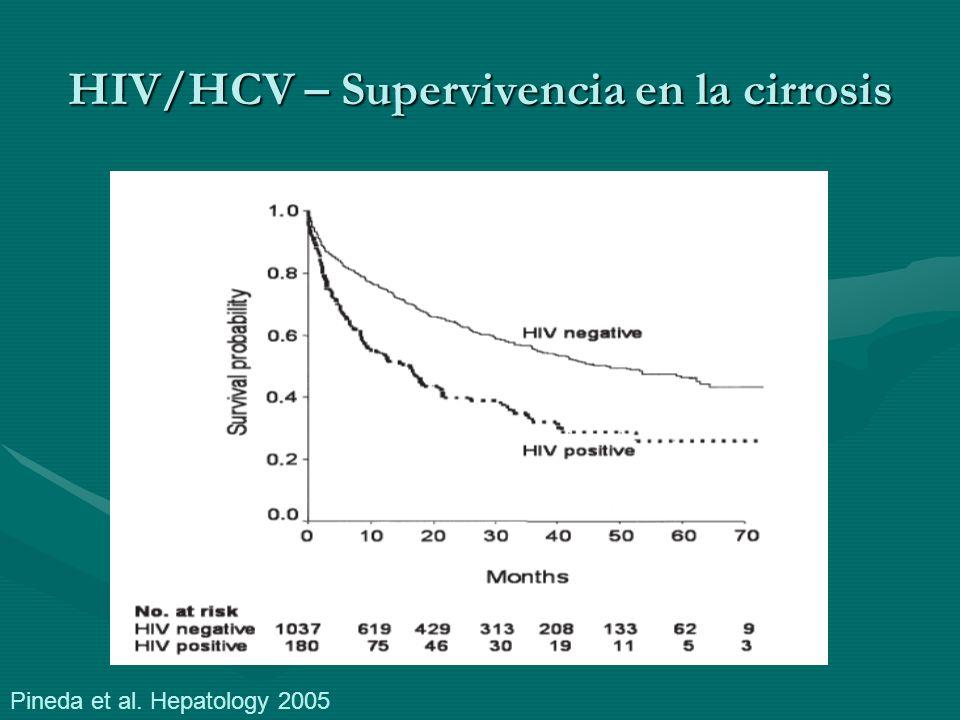 HIV/HCV – Supervivencia en la cirrosis Pineda et al. Hepatology 2005