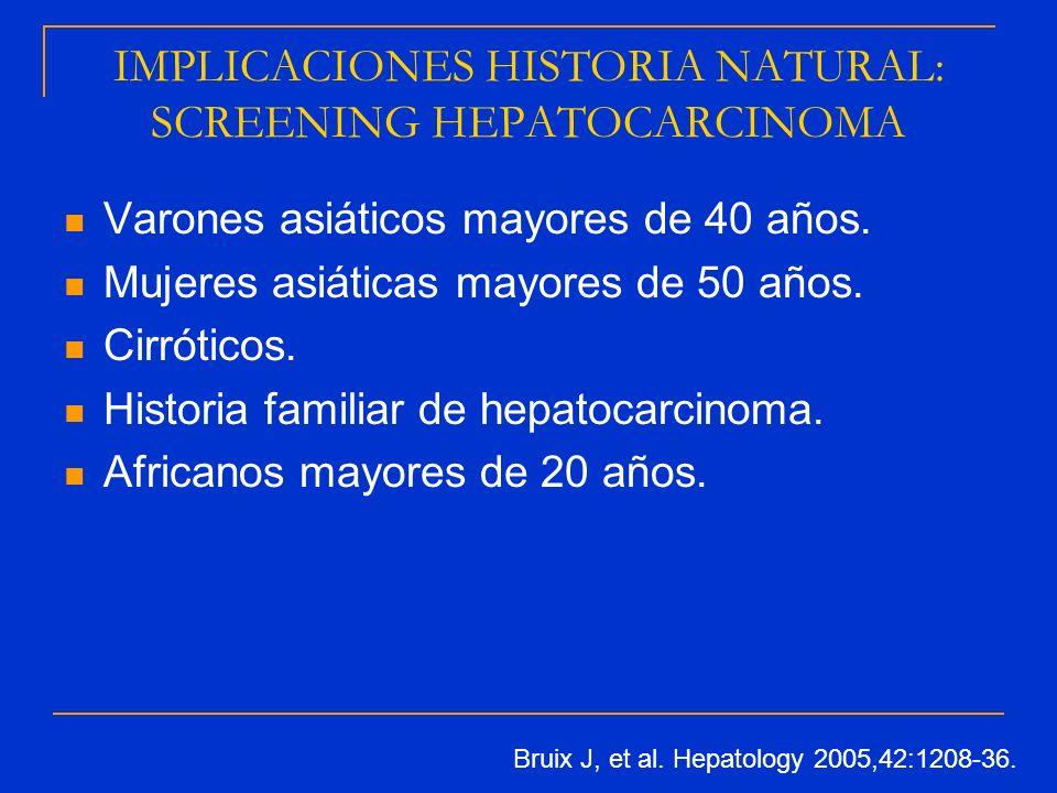 IMPLICACIONES HISTORIA NATURAL: SCREENING HEPATOCARCINOMA Varones asiáticos mayores de 40 años. Mujeres asiáticas mayores de 50 años. Cirróticos. Hist