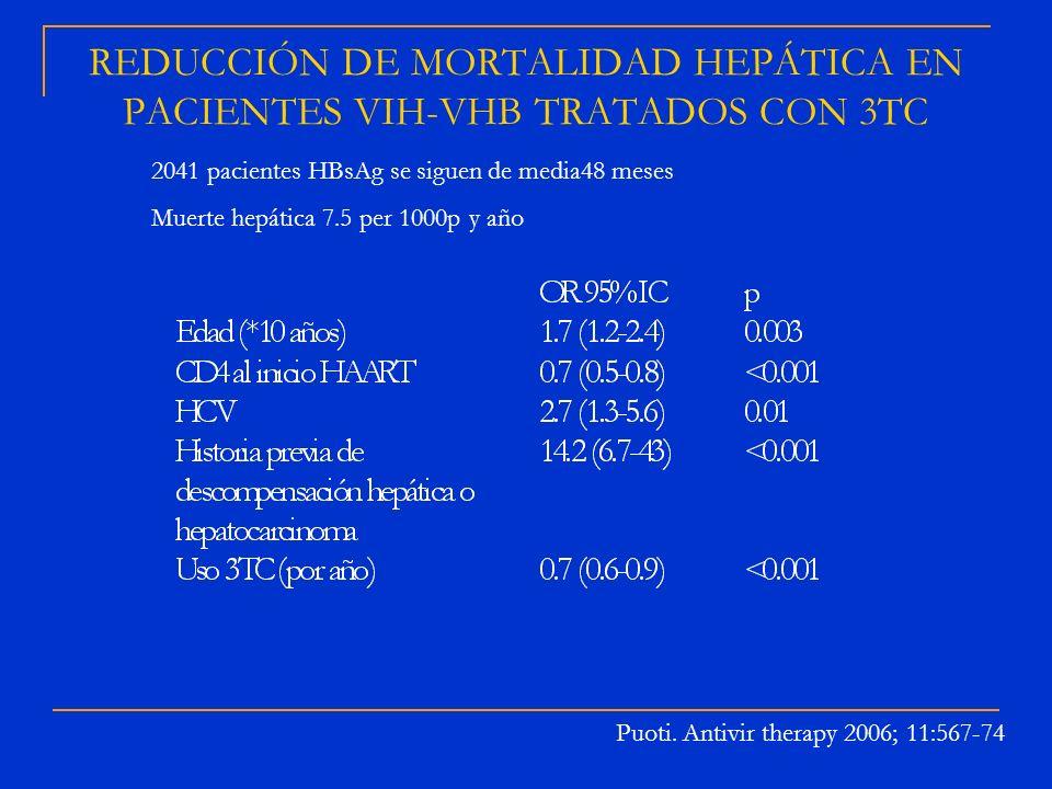 REDUCCIÓN DE MORTALIDAD HEPÁTICA EN PACIENTES VIH-VHB TRATADOS CON 3TC Puoti. Antivir therapy 2006; 11:567-74 2041 pacientes HBsAg se siguen de media4