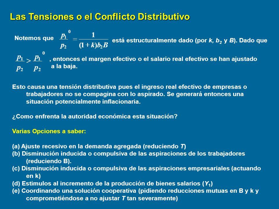 Las Tensiones o el Conflicto Distributivo Notemos que está estructuralmente dado (por k, b 2 y B). Dado que, entonces el margen efectivo o el salario
