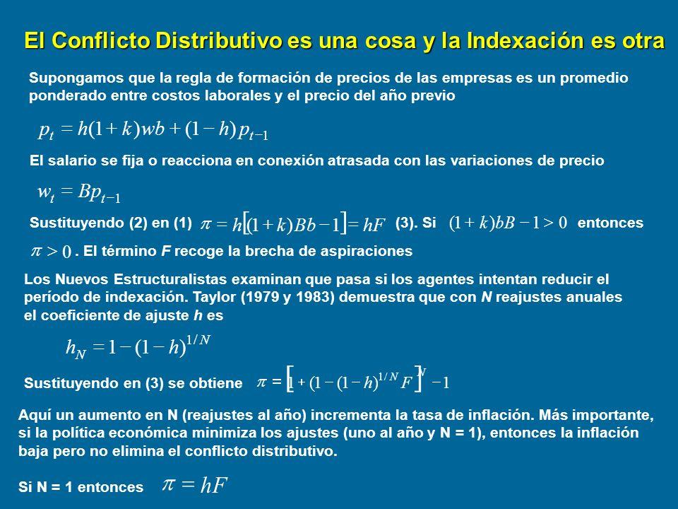 El Conflicto Distributivo es una cosa y la Indexación es otra Supongamos que la regla de formación de precios de las empresas es un promedio ponderado