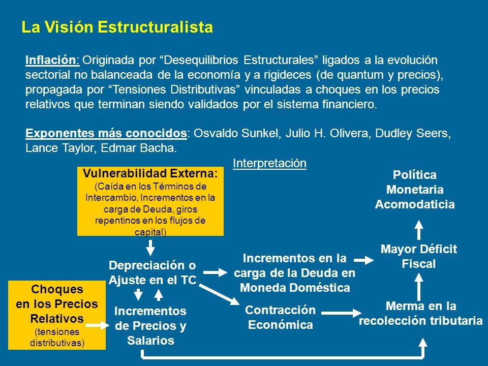 La Visión Estructuralista Inflación: Originada por Desequilibrios Estructurales ligados a la evolución sectorial no balanceada de la economía y a rigi