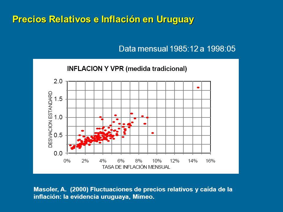 Precios Relativos e Inflación en Uruguay Data mensual 1985:12 a 1998:05 Masoler, A. (2000) Fluctuaciones de precios relativos y caída de la inflación: