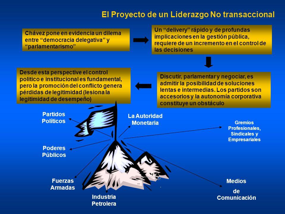 Chávez pone en evidencia un dilema entre democracia delegativa y parlamentarismo Un delivery rápido y de profundas implicaciones en la gestión pública, requiere de un incremento en el control de las decisiones Discutir, parlamentar y negociar, es admitir la posibilidad de soluciones lentas e intermedias.