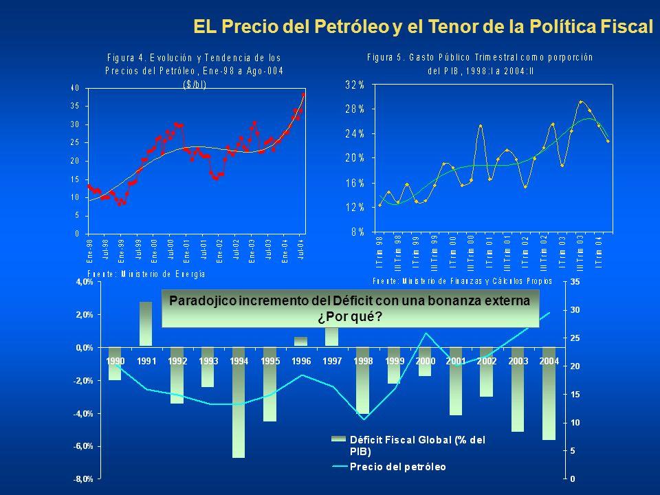 EL Precio del Petróleo y el Tenor de la Política Fiscal Paradojico incremento del Déficit con una bonanza externa ¿Por qué?