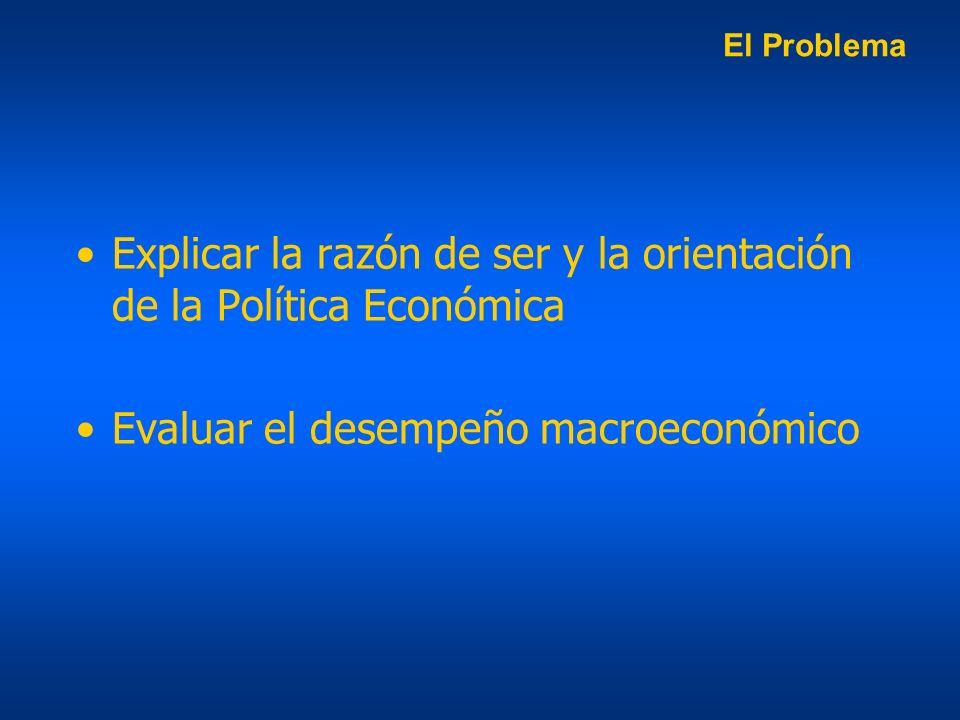 Explicar la razón de ser y la orientación de la Política Económica Evaluar el desempeño macroeconómico El Problema