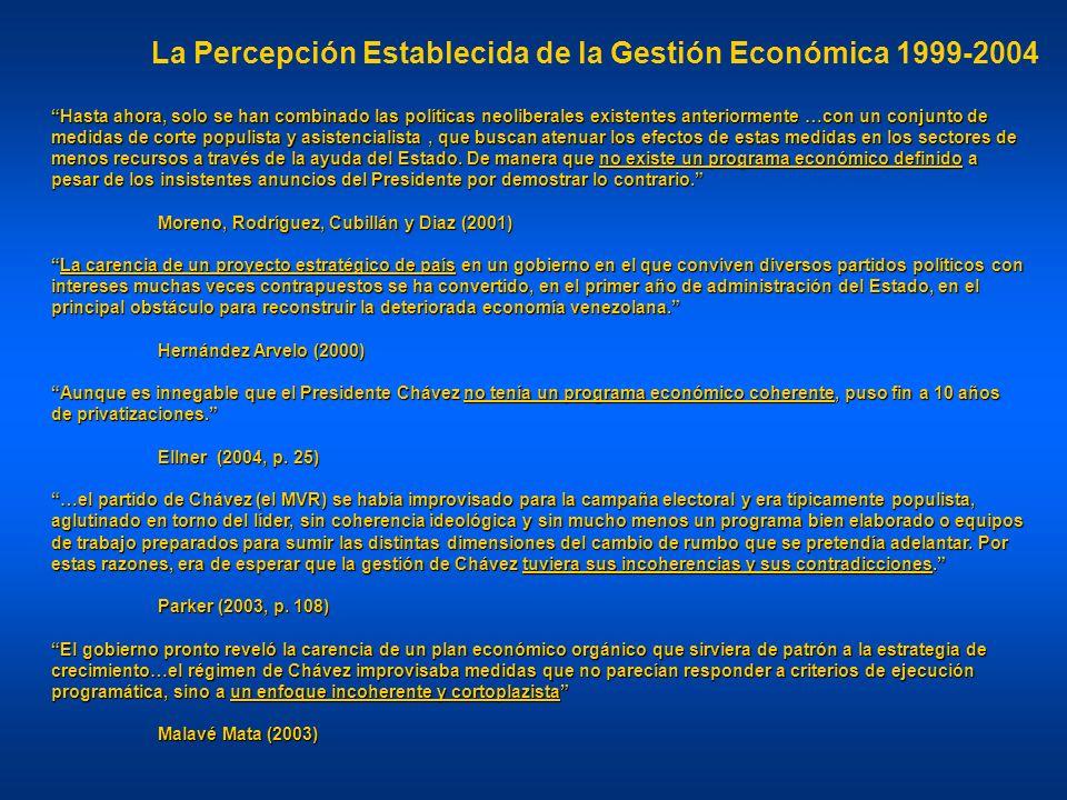 La Percepción Establecida de la Gestión Económica 1999-2004 Hasta ahora, solo se han combinado las políticas neoliberales existentes anteriormente …con un conjunto de medidas de corte populista y asistencialista, que buscan atenuar los efectos de estas medidas en los sectores de menos recursos a través de la ayuda del Estado.