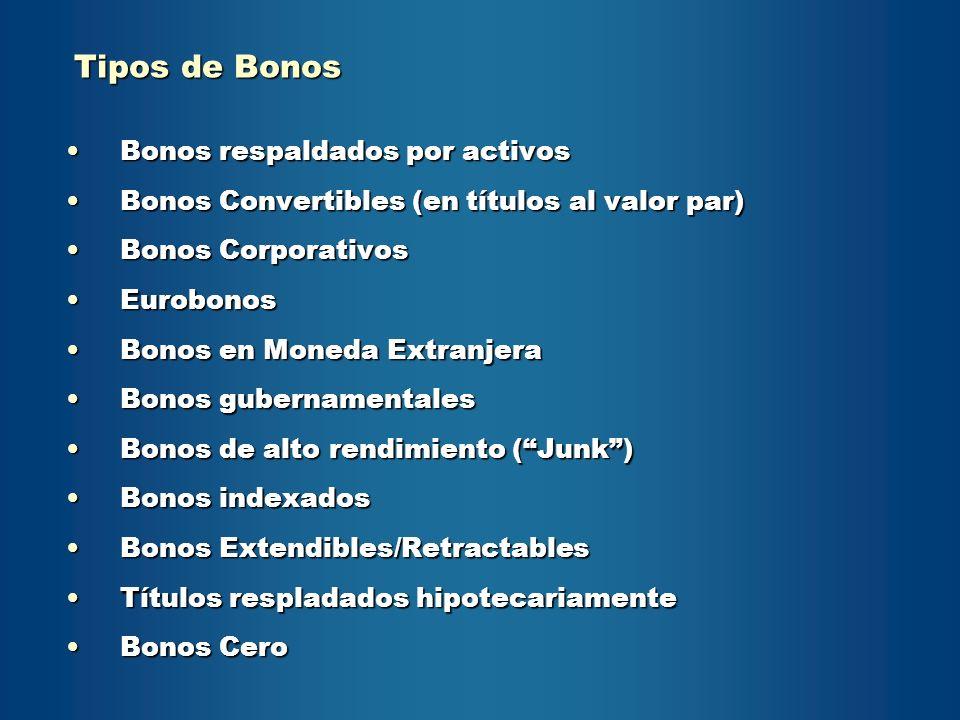 Bonos respaldados por activos Bonos respaldados por activos Bonos Convertibles (en títulos al valor par) Bonos Convertibles (en títulos al valor par)