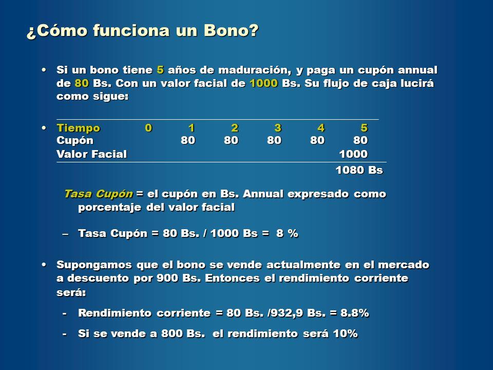 Si un bono tiene 5 años de maduración, y paga un cupón annual de 80 Bs. Con un valor facial de 1000 Bs. Su flujo de caja lucirá como sigue:Si un bono